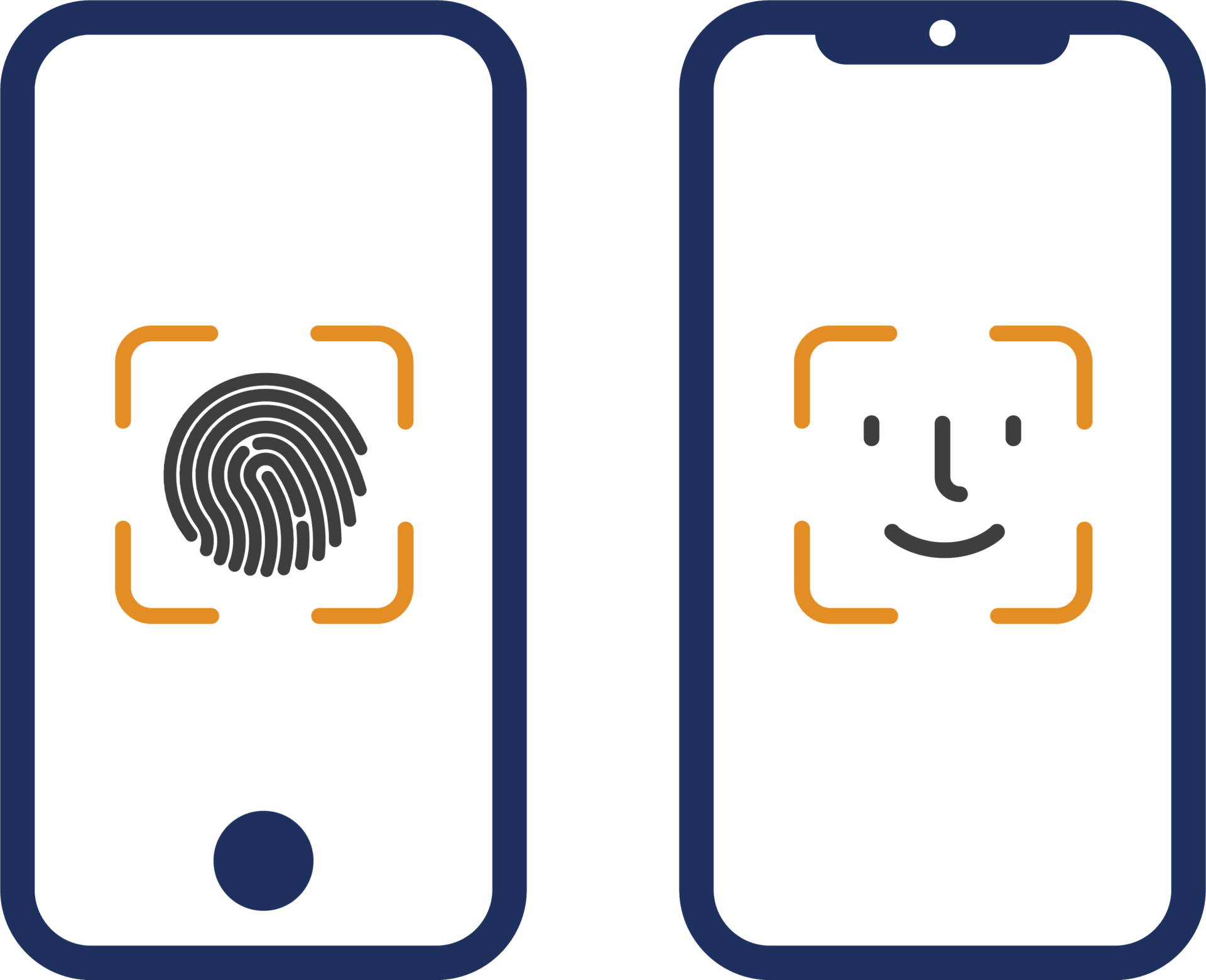 Face and Touch ID